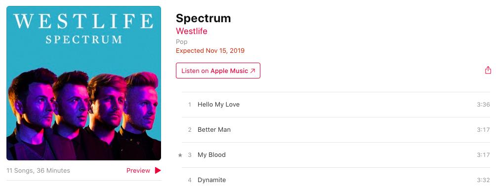 Spectrum album tracklisting
